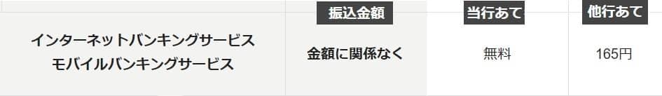 ごうぎんインターネットバンキング 手数料20211001改定